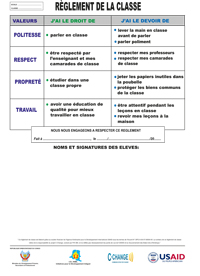 Gender-Based Violence Poster: Rules of the Classroom (PDF in