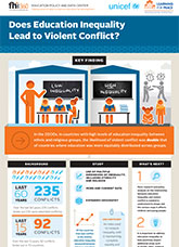 Does Education Inequality Lead to Violent Conflict? (infographic)