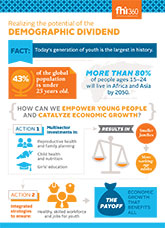Realizing the potential of the demographic dividend (infographic)