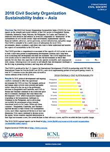 2018 Civil Society Organization Sustainability Index – Asia