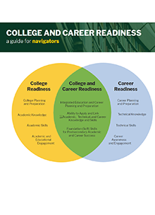 College and Career Readiness: A Guide for Navigators