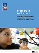 From Data to Success: Using Early Warning Indicators to Shape Interventions for Students in the Middle Grades