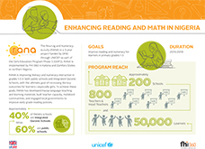Enhancing Reading and Numeracy in Nigeria (infographic)