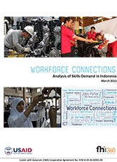 Analysis of Skills Demand in Indonesia
