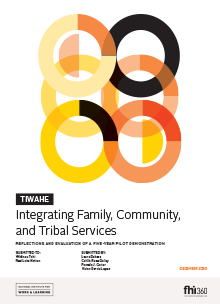 Tiwahe: Integrating Family, Community and Tribal Services