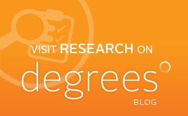 Research on Degrees